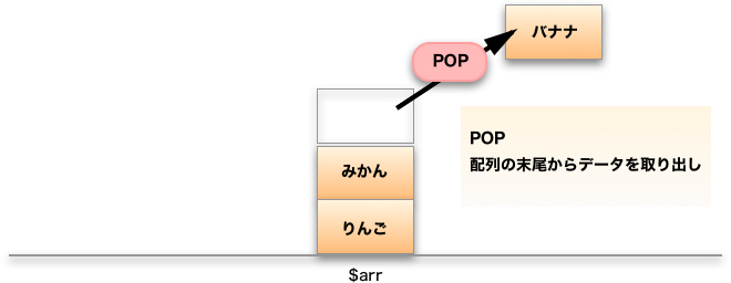 array_pop()の解説