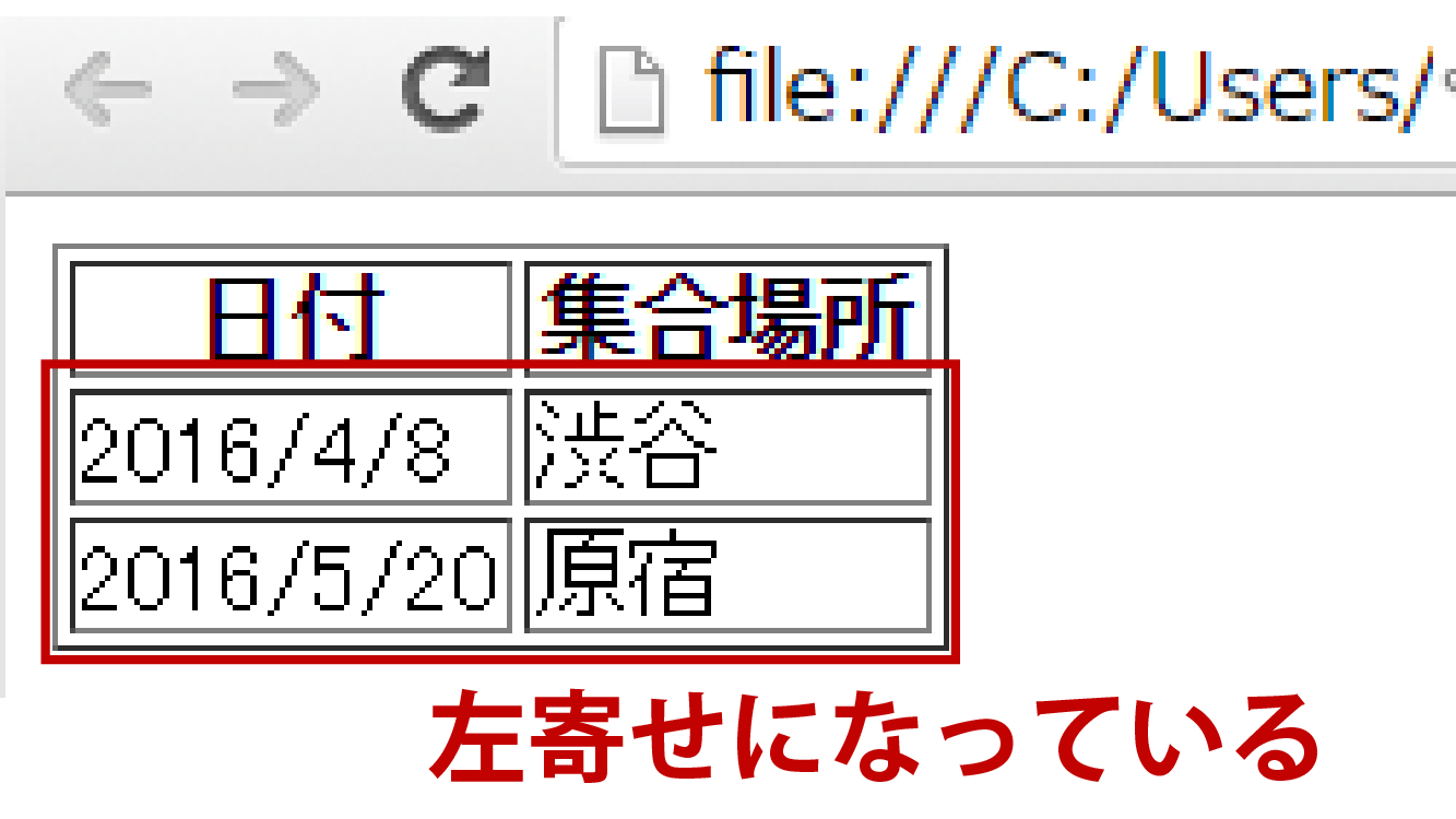 html tableタグ左寄せイメージ画像