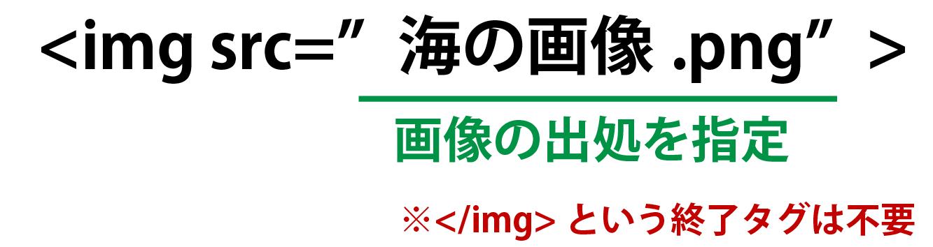 imgタグの書き方解説画像