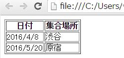 html tableタグ完成イメージ画像