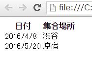 html tabeタグでborder属性を指定してない場合