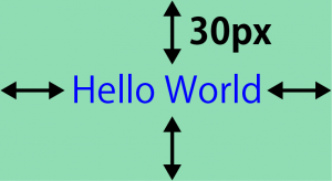HTML div style具体例イメージ画像