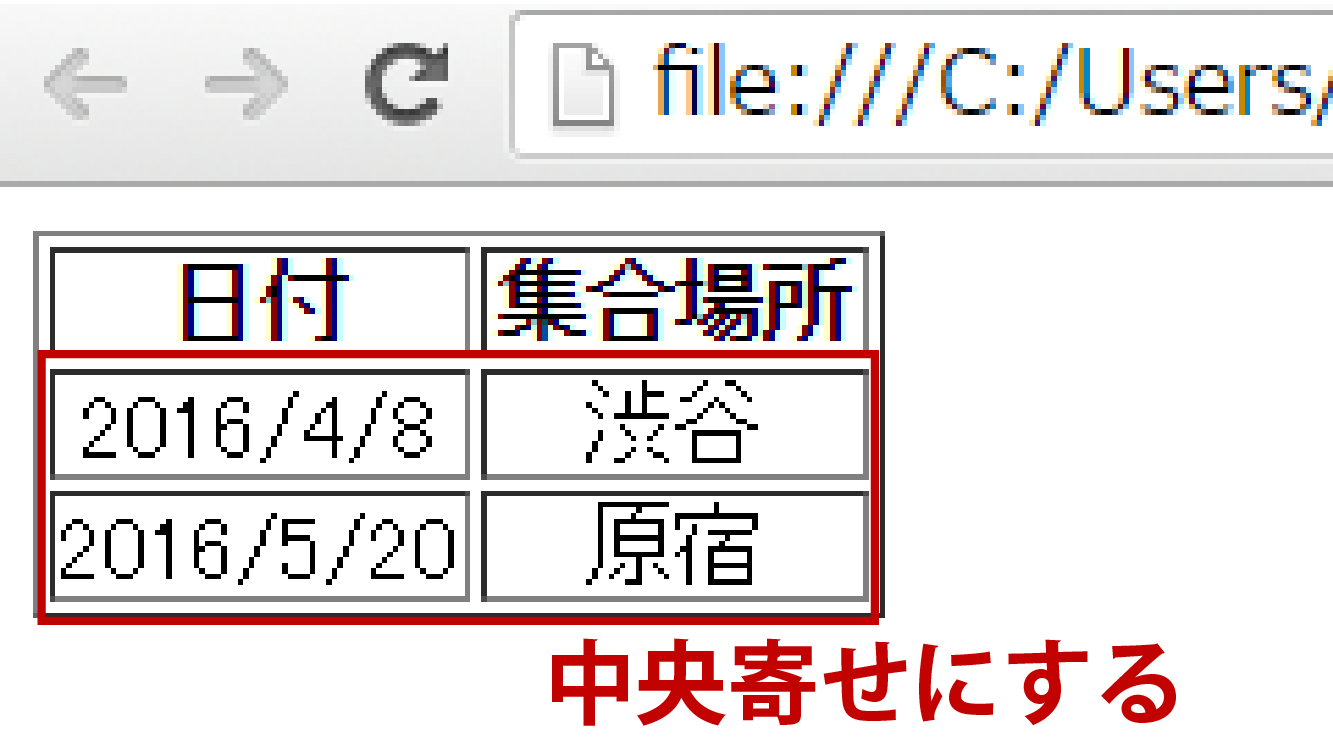 html tableタグ中央寄せイメージ画像