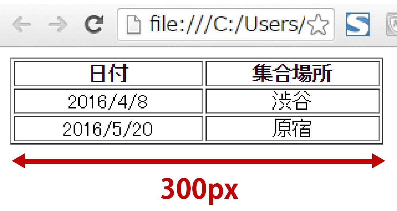 HTML tableタグで幅を変更した画像
