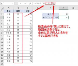 エクセルのCOUNTIF関数で条件に合ったセルを数える!…|Udemy ...
