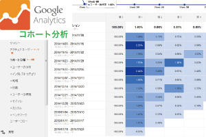 Googleアナリティクスのイメージ